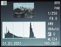 Displej DiMAGE S414 s histogramem