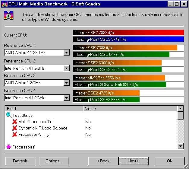 SiSoft Sandra Multi-Media Benchmark