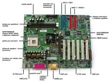Rozmístění slotů a konektorů na základní desce