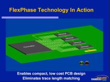 Z prezetace technologie Flexphase