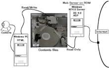 Takto má fungovat dvouhlavý pevný disk od společnosti Scarab