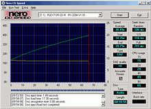 PlexCombo 320A - test čtení CDDA