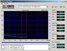 PlexCombo 320A - test čtení DVD-Video