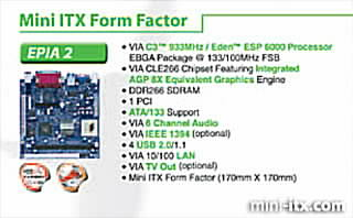 Informace o formátu VIA Mini-ITX