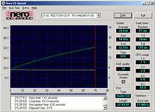 Test čtení CDDA Plextor 48/24/48 ATAPI