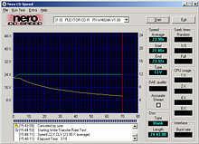 Test vypalování CD-RW Plextor 48/24/48 ATAPI