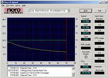 Test vypalování CD-RW Plextor 48/24/48 USB
