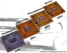 Athlon a Athlon XP procesory