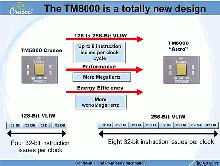 Změny TM8000 vůči předchozímu modelu