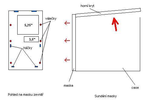 Chlazení skříně