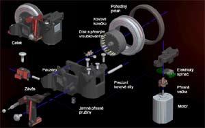 kolečko myši MicroGear™ Precision Scroll Wheel