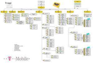 Mapa infolinky T-Mobile