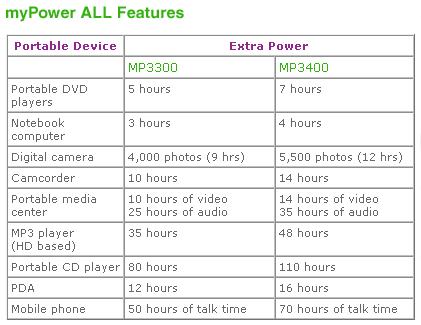 MyPower ALL