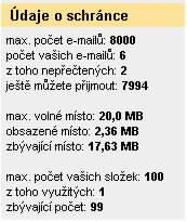 seznam_info_schranka