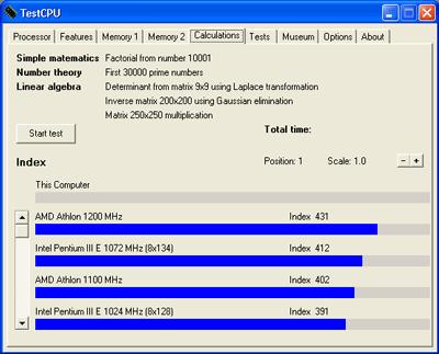 TestCPU - výpočty