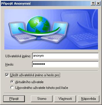 Anonymita