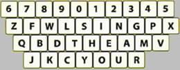 Tak trochu jiná klávesnice