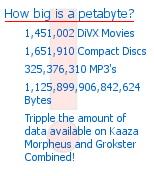 Kolik dělá jeden petabajt?