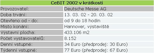 CeBIT - informace o veletrhu