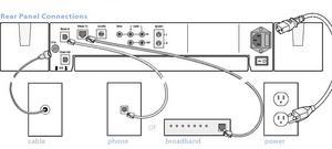 iCEBOX FlipScreen - zadní panel