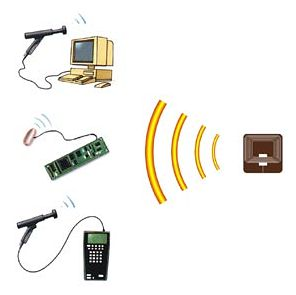Jak funguje RFID