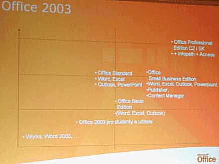 Seznam druhů Office 2003