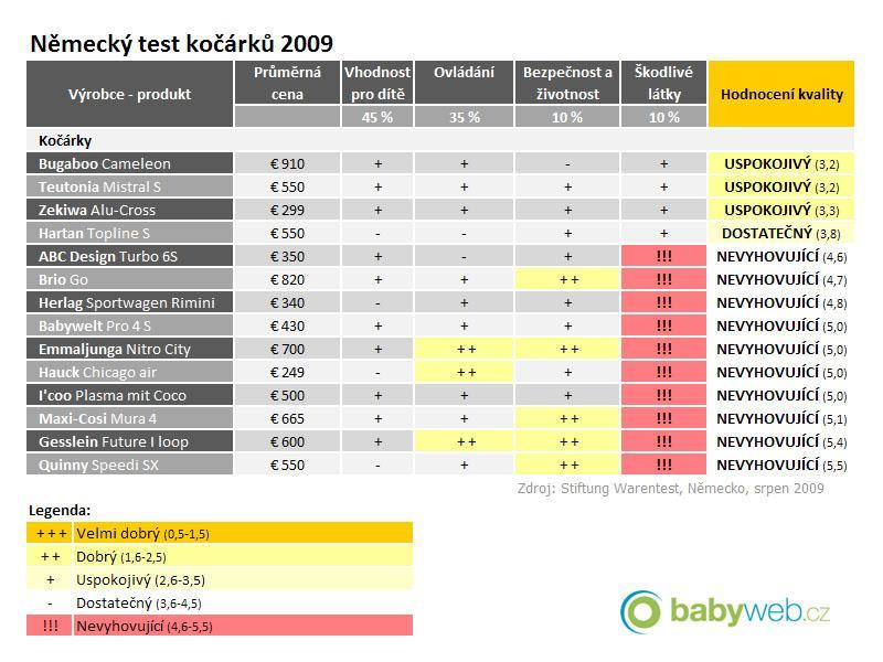 http://imgs.idnes.cz/zdravi/A090831_MBB_TEST_N.JPG